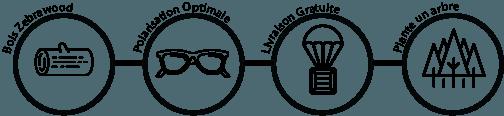 descriptif lunette soleil moom